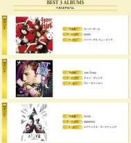 BIGBANG gano Disco de Oro en Japon con su albumAlive